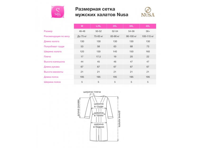 Размерная сетка мужских  халатов Nusa