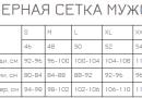 Майка EGO. MTT_95%_WHITE размерная сетка